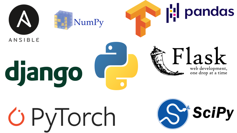 Collage of logos. Python's popular libraries, from top left: Ansible, NumPy, Tensorflow, pandas, django, Python itself, Flask, PyTorch, SciPy